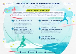 ASICS WORLD EKIDEN